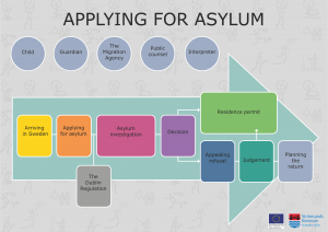 Map over the asylum seeking process Strömsund municipality unaccompanied minors seeking asylum